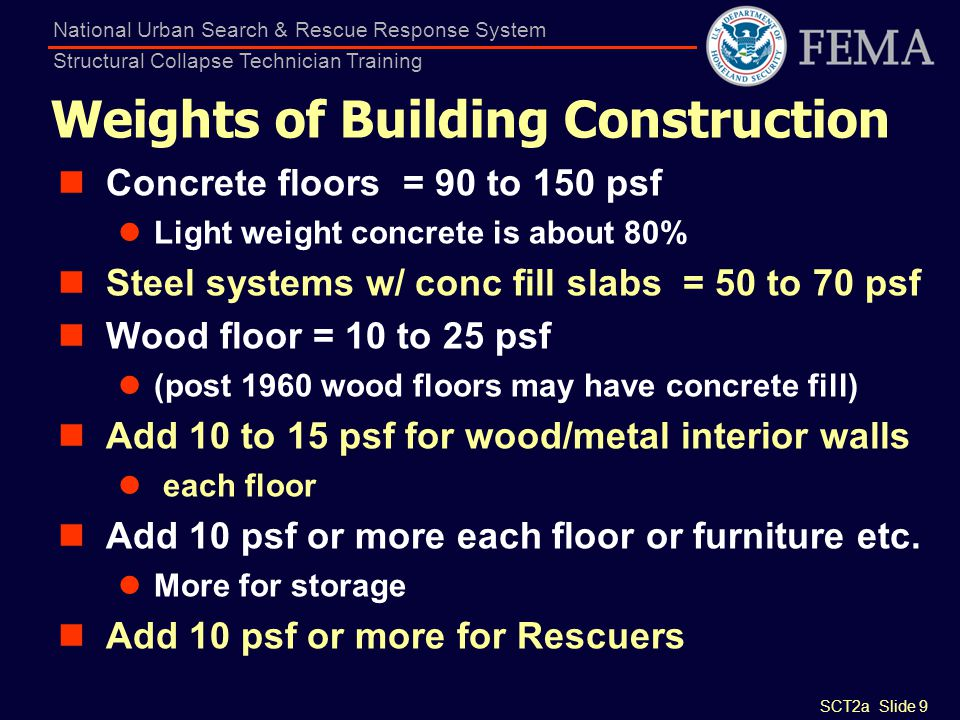 Weights of Building Construction