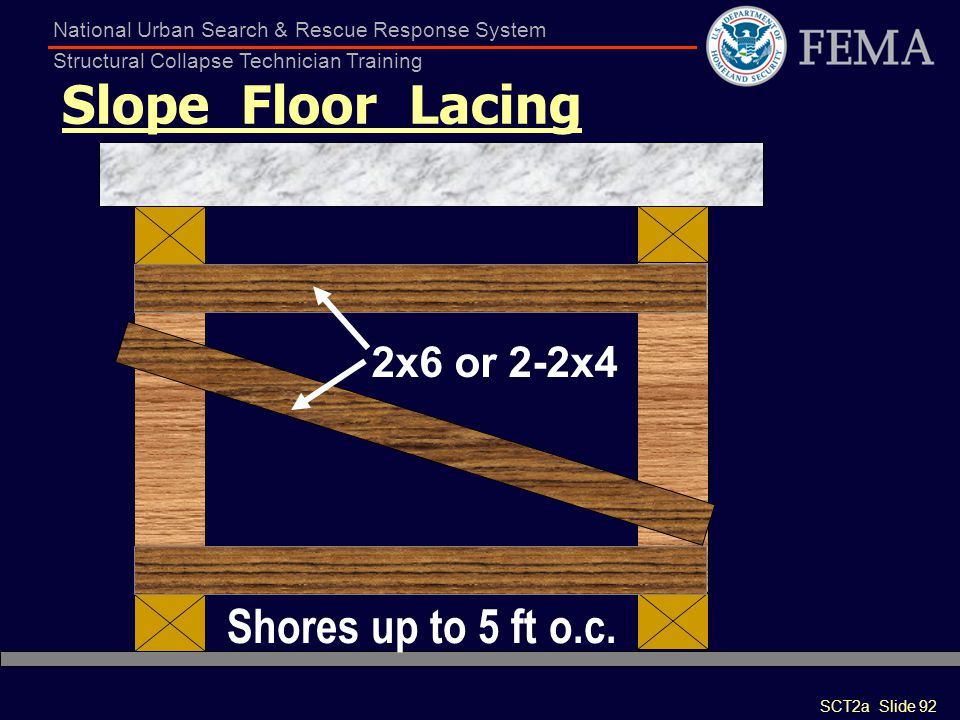 Slope Floor Lacing Shores up to 5 ft o.c. 2x6 or 2-2x4