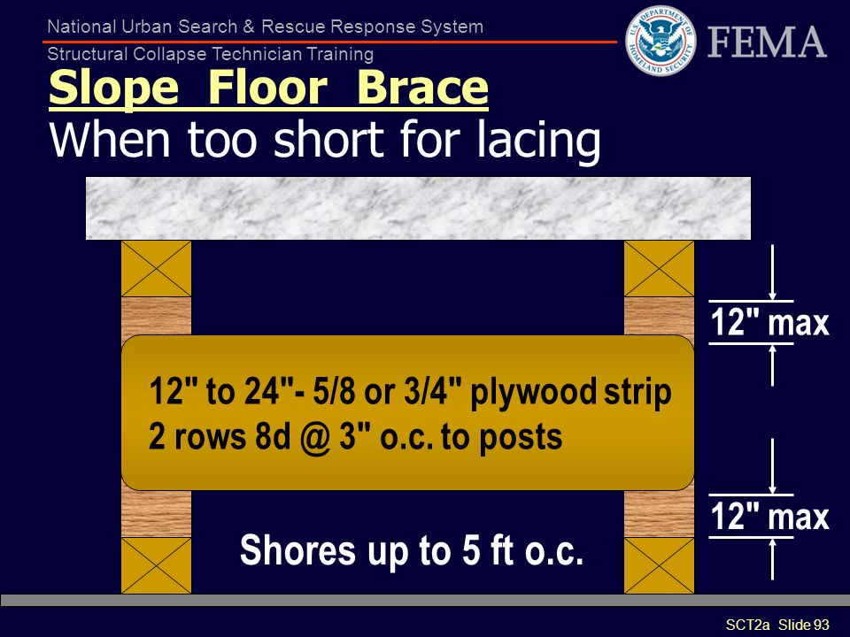 Slope Floor Brace When too short for lacing