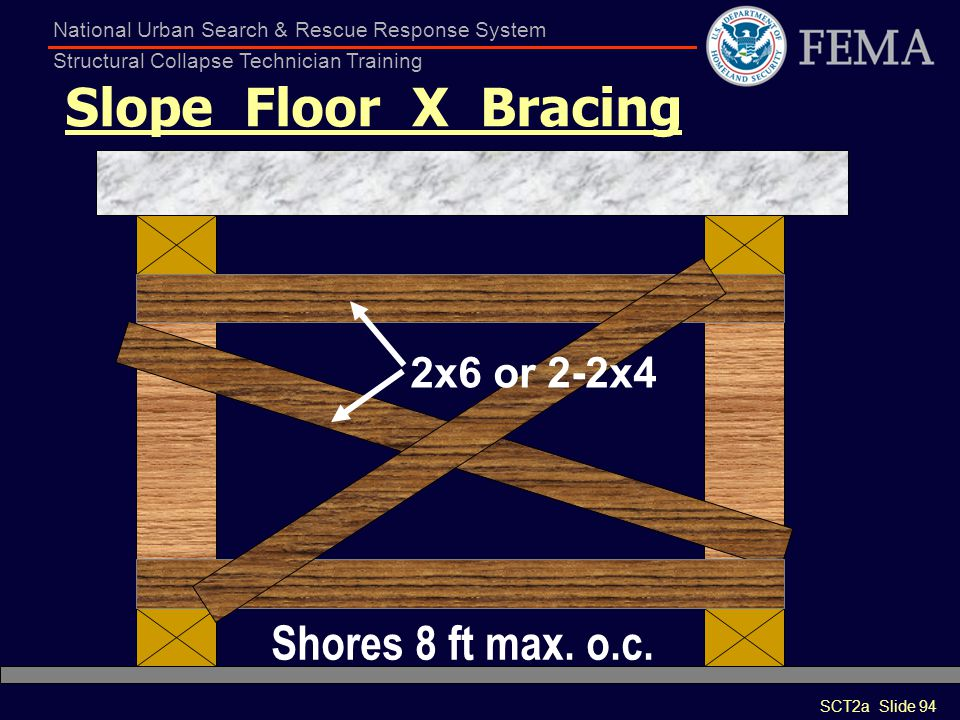 Slope Floor X Bracing Shores 8 ft max. o.c. 2x6 or 2-2x4