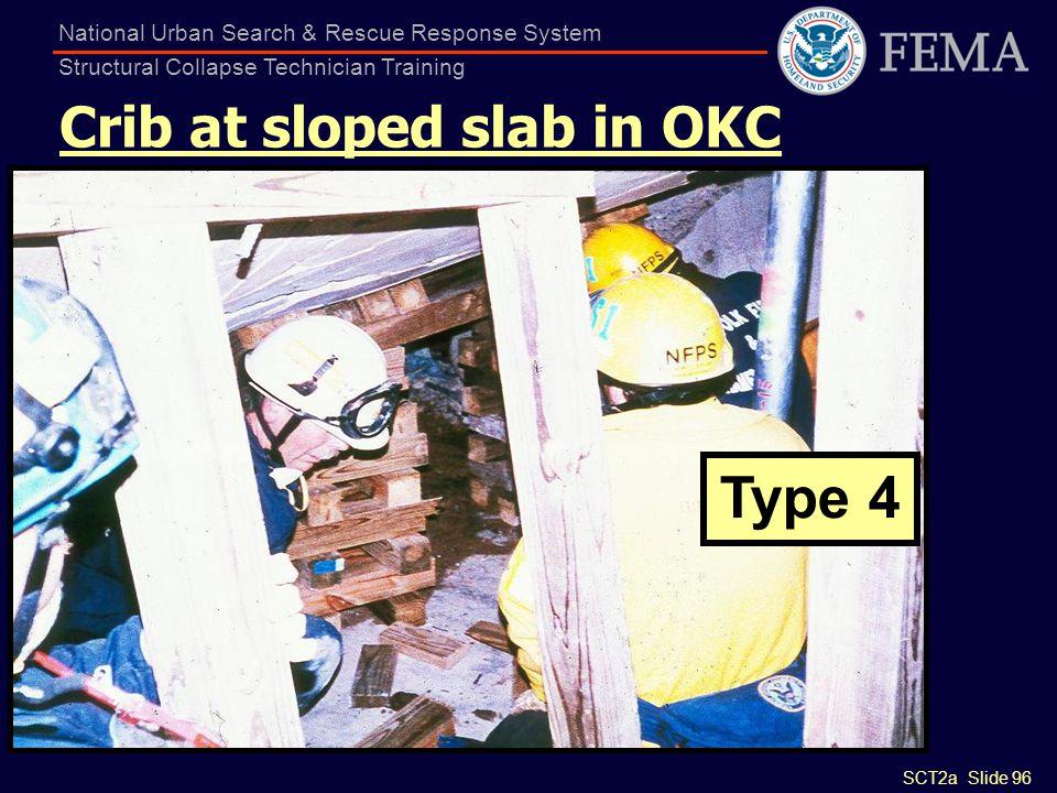 Crib at sloped slab in OKC