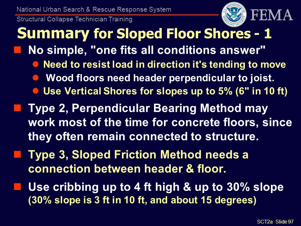 Summary for Sloped Floor Shores - 1