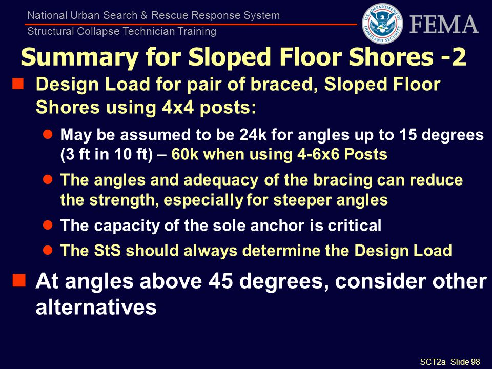 Summary for Sloped Floor Shores -2