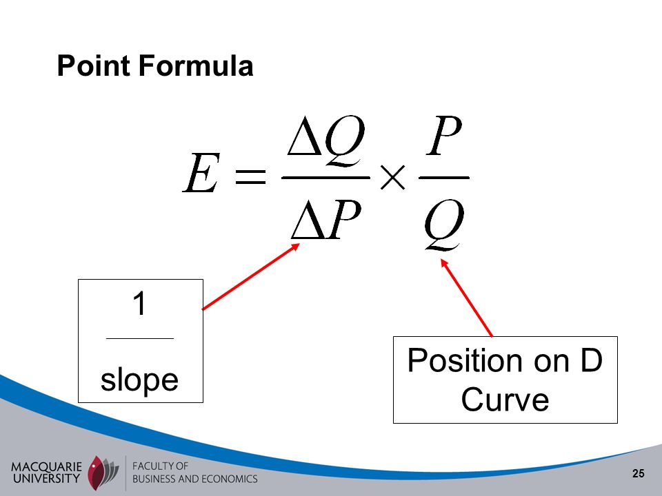1 slope Position on D Curve Point Formula Semester 1 2010