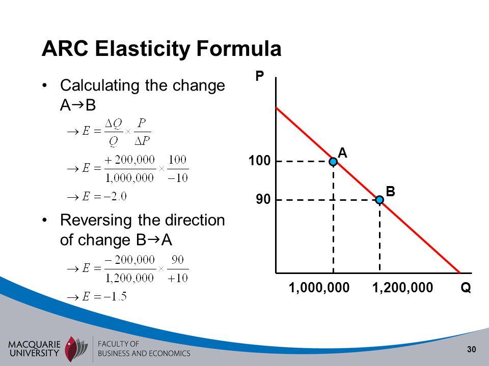 ARC Elasticity Formula