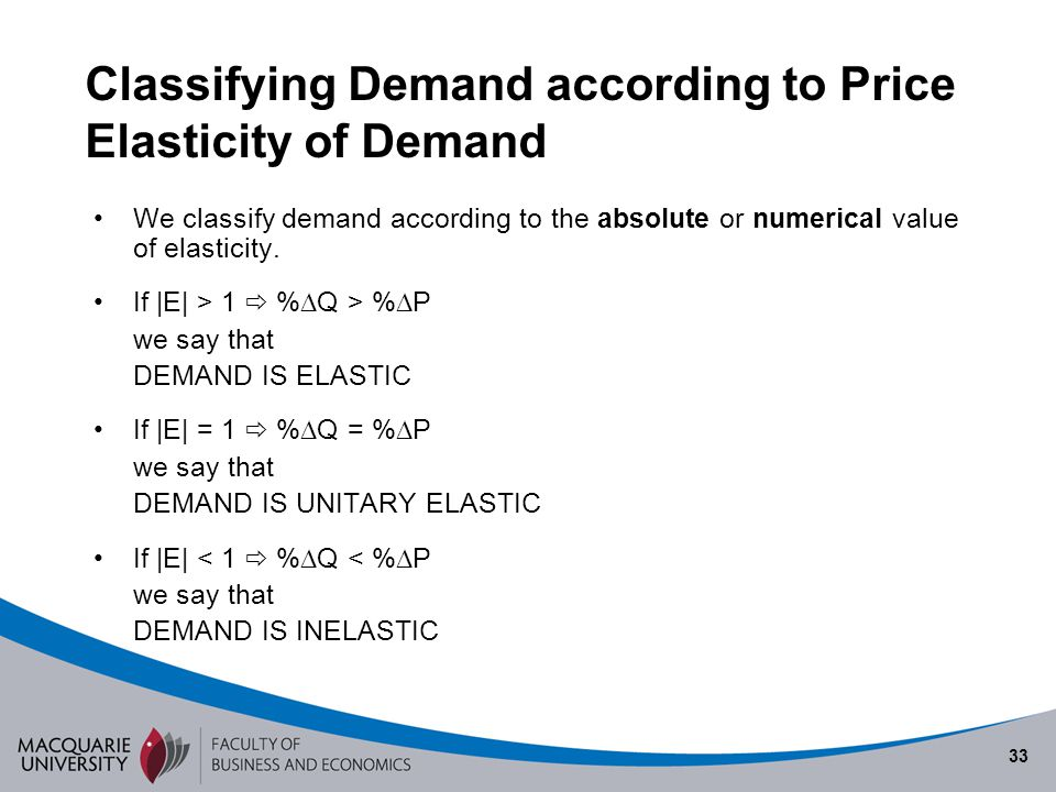 Classifying Demand according to Price Elasticity of Demand