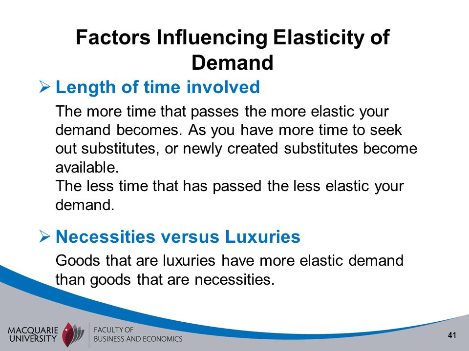 Factors Influencing Elasticity of Demand