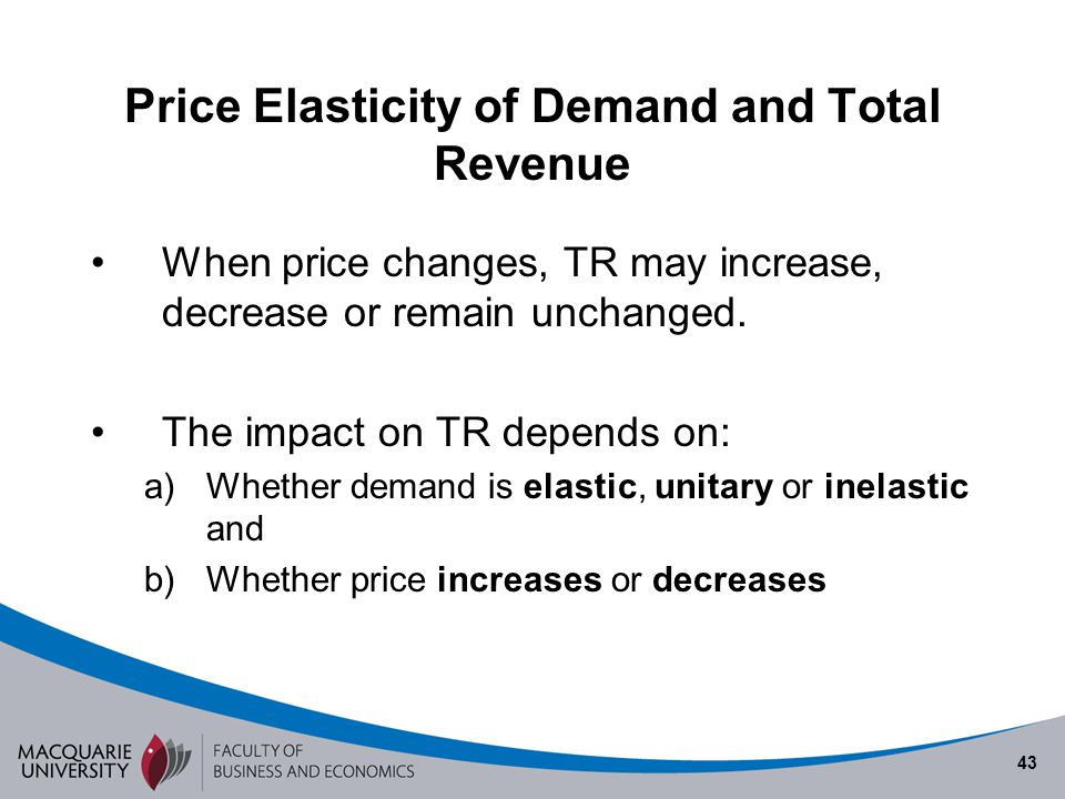 Price Elasticity of Demand and Total Revenue