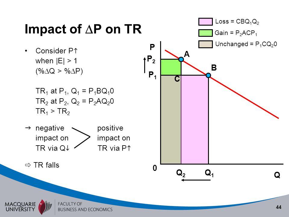 Impact of P on TR Semester 1 2010 P A P2 B P1 C Q2 Q1 Q Consider P