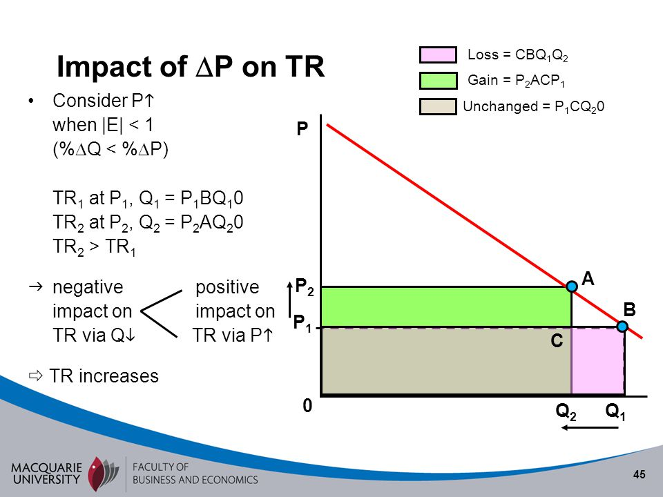 Impact of P on TR Semester 1 2010 Consider P when |E| < 1
