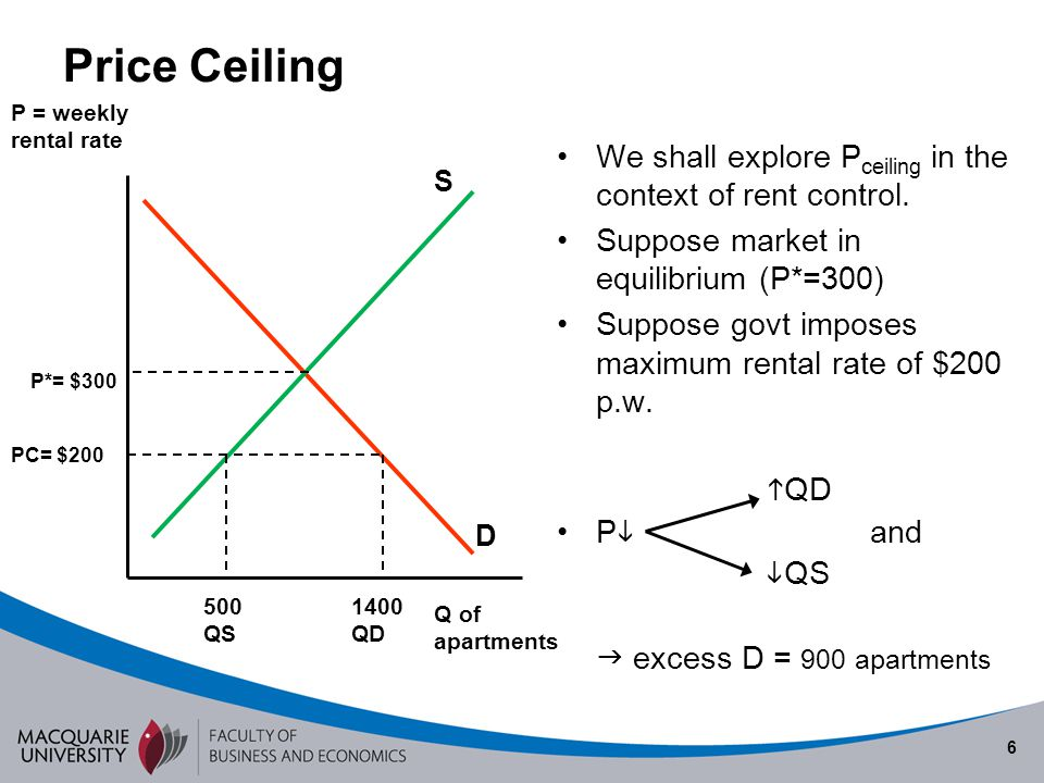 Price Ceiling P = weekly rental rate. We shall explore Pceiling in the context of rent control. Suppose market in equilibrium (P*=300)