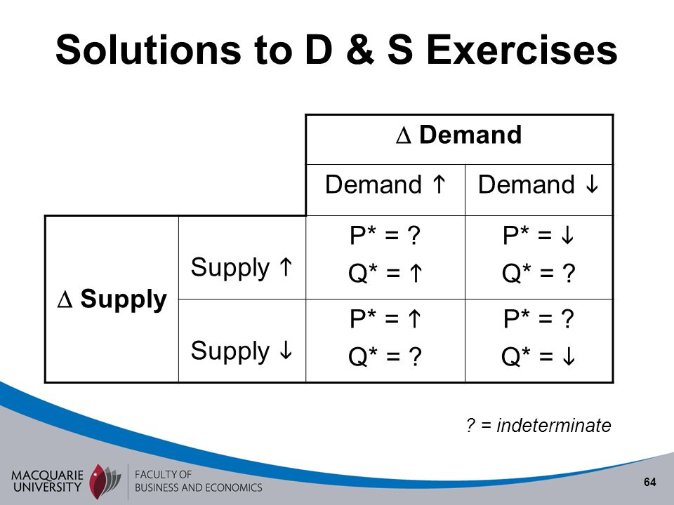 Solutions to D & S Exercises