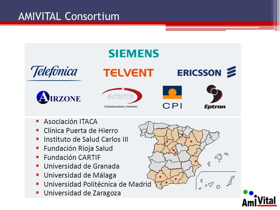 AMIVITAL Consortium Asociación ITACA Clínica Puerta de Hierro