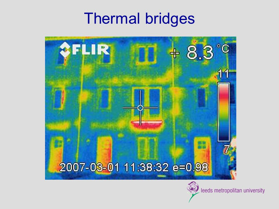 Thermal bridges