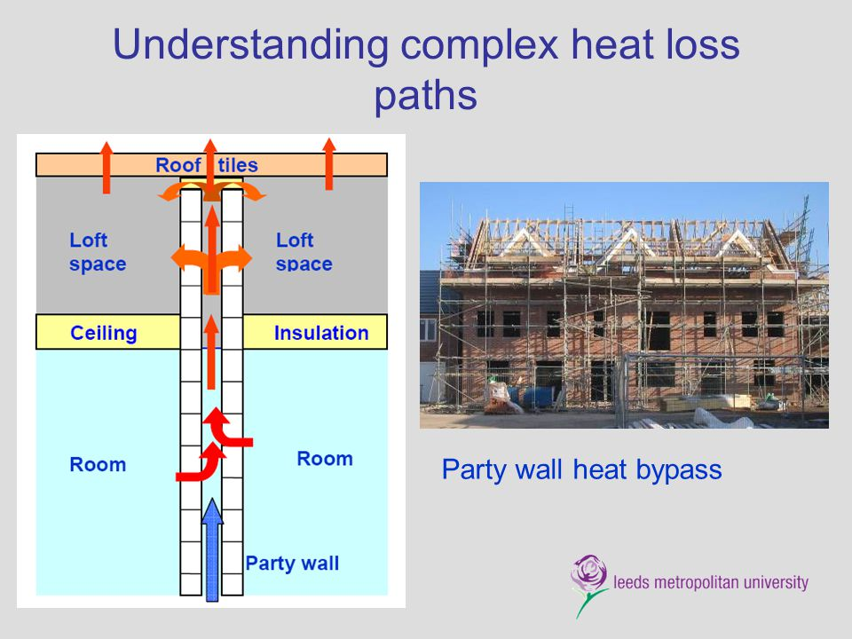 Understanding complex heat loss paths