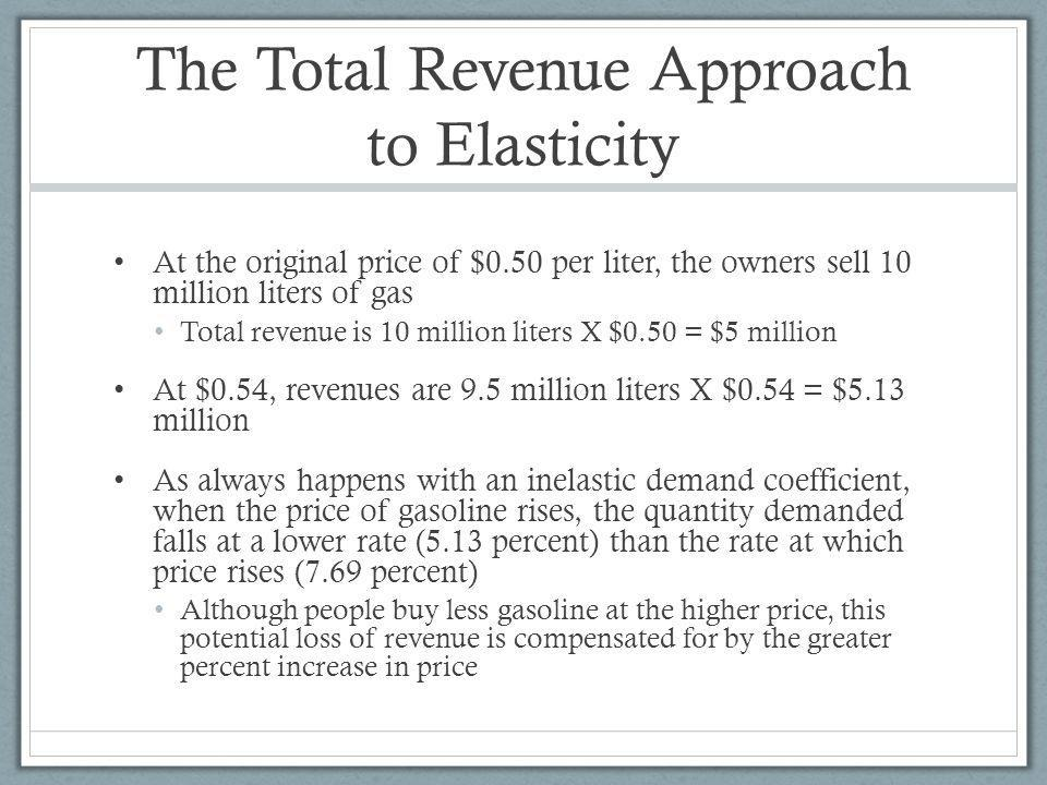 The Total Revenue Approach to Elasticity
