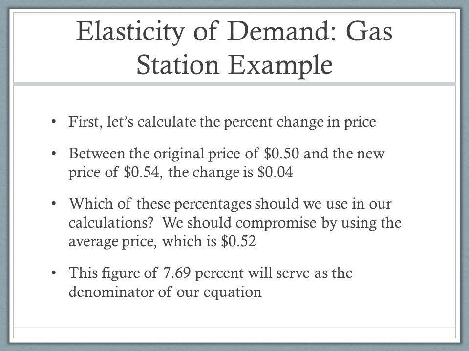 Elasticity of Demand: Gas Station Example