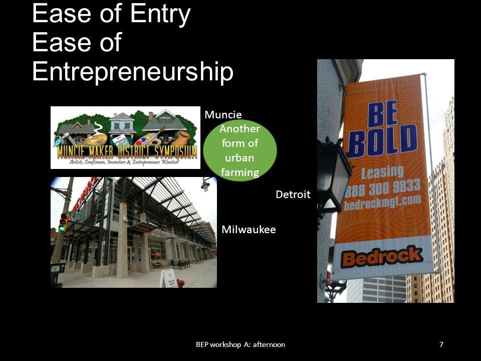 Ease of Entry Ease of Entrepreneurship
