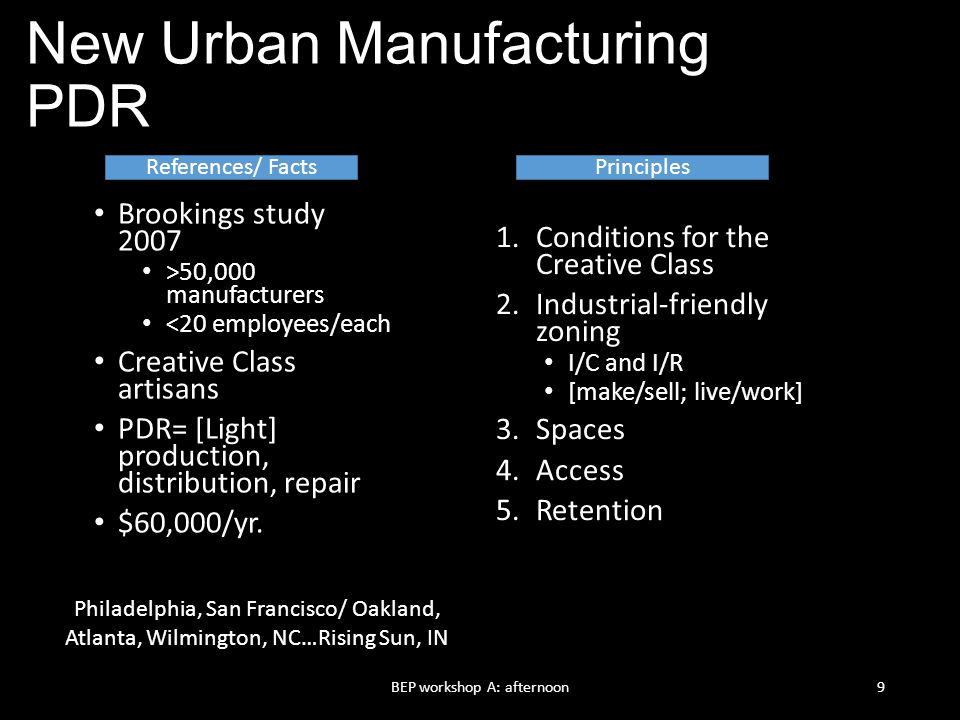 New Urban Manufacturing PDR