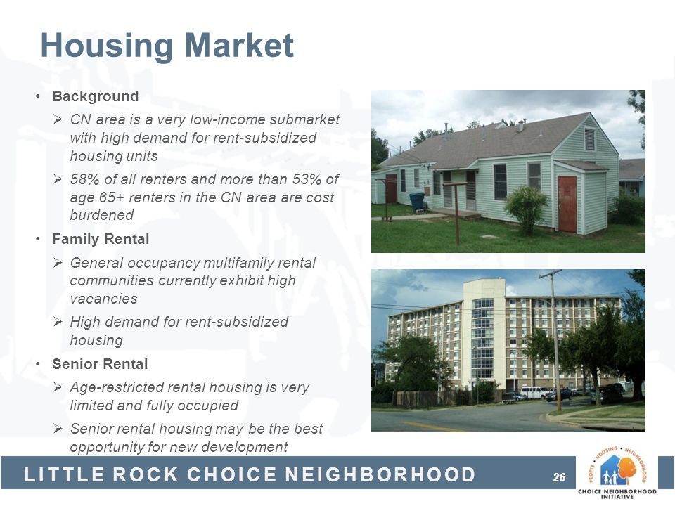 Housing Market Background