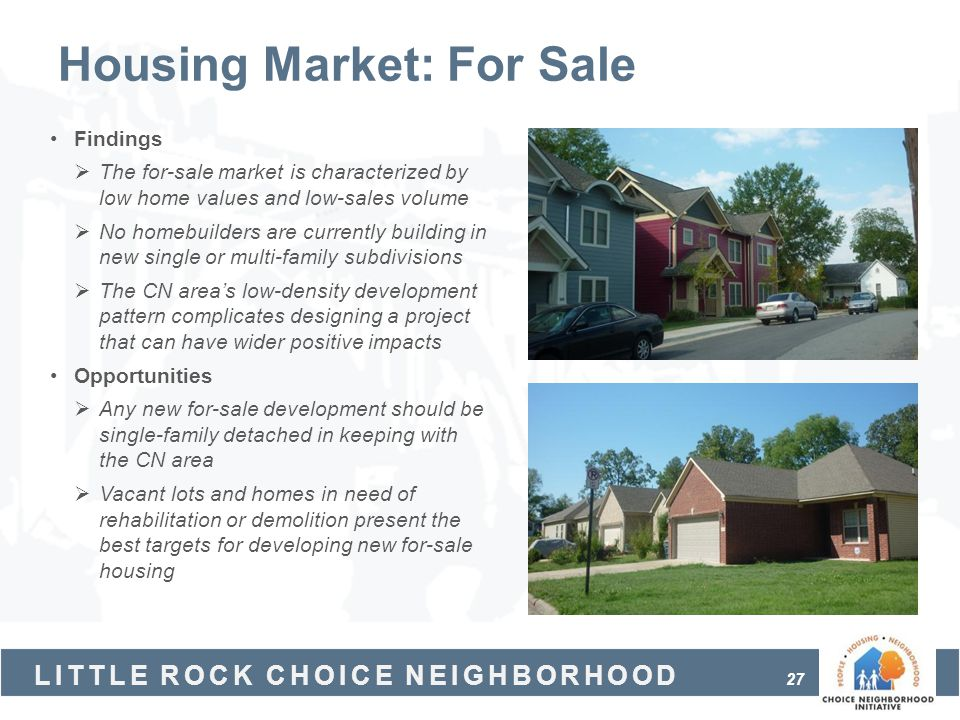 Housing Market: For Sale