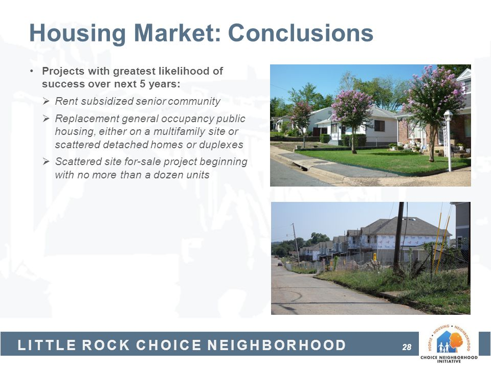 Housing Market: Conclusions