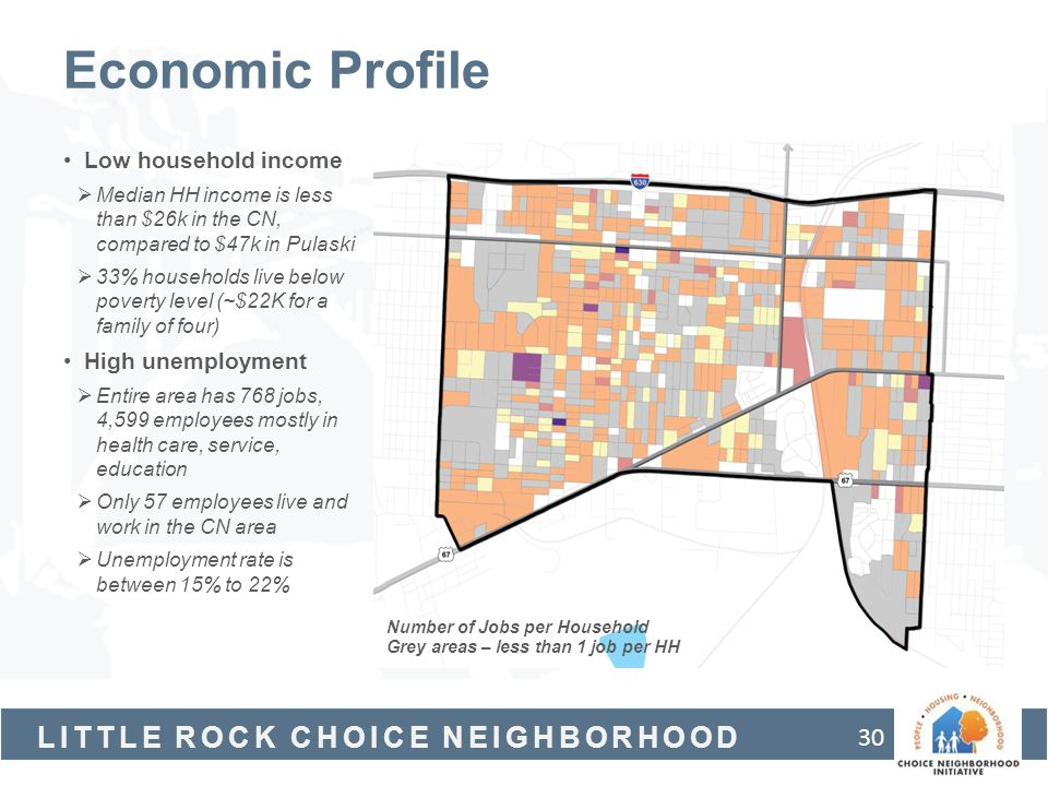 Economic Profile Low household income High unemployment