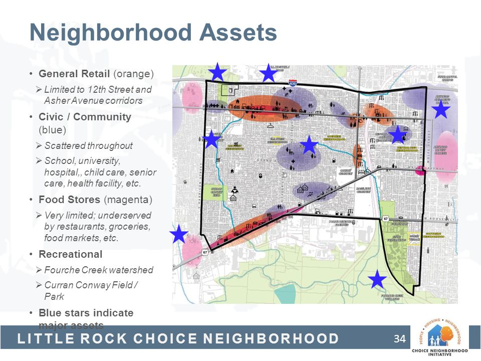 Neighborhood Assets General Retail (orange) Civic / Community (blue)