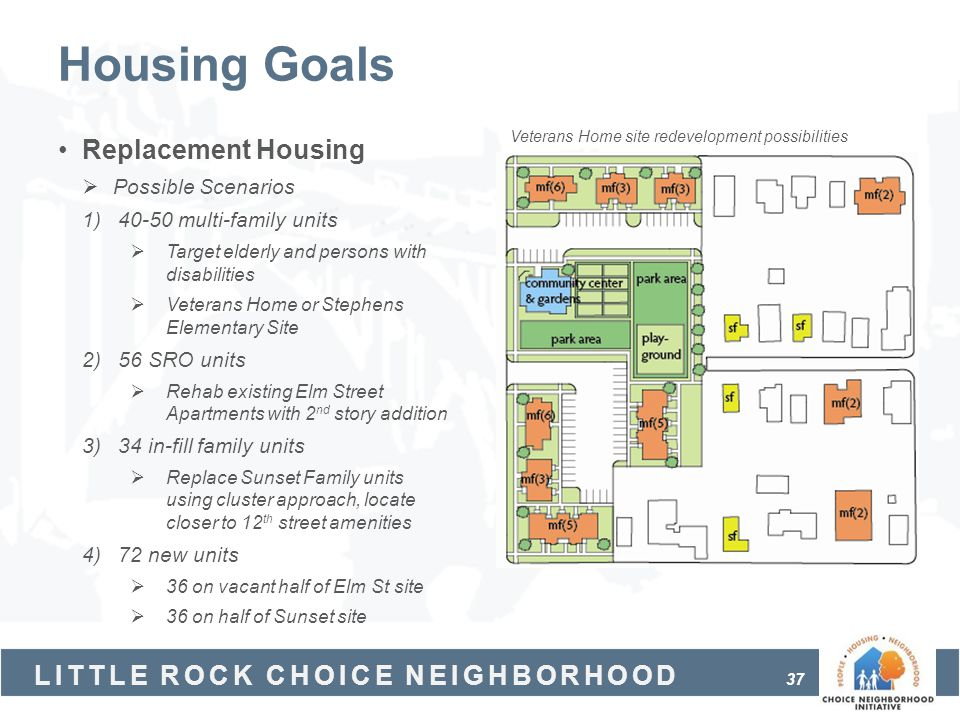 Housing Goals Replacement Housing Possible Scenarios