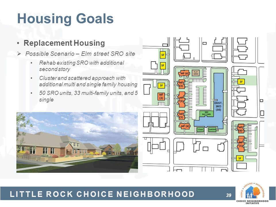 Housing Goals Replacement Housing