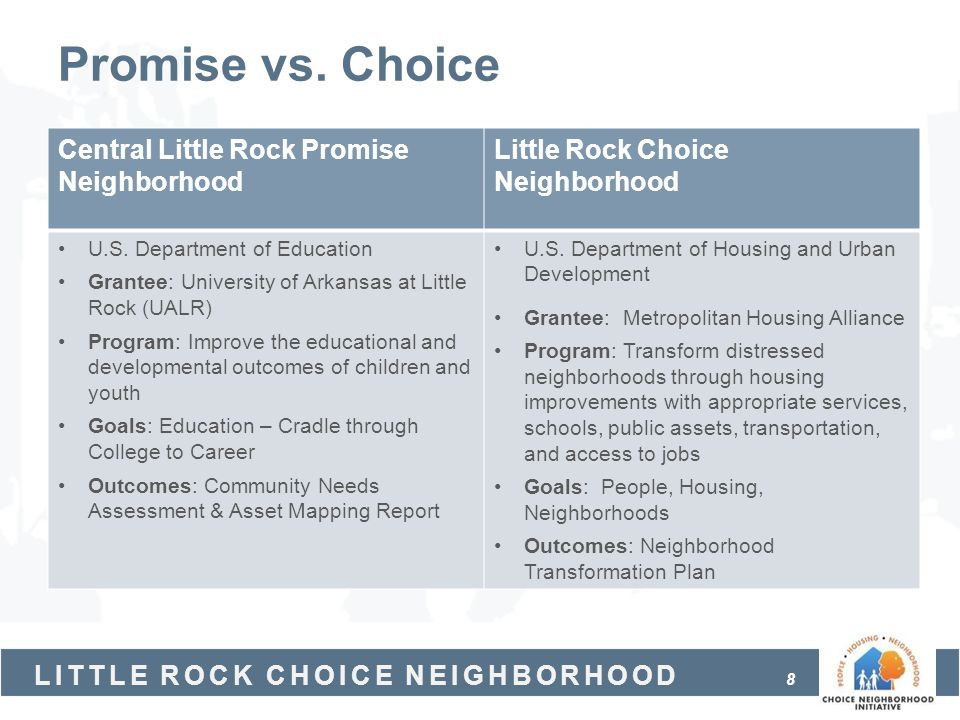 Promise vs. Choice Central Little Rock Promise Neighborhood