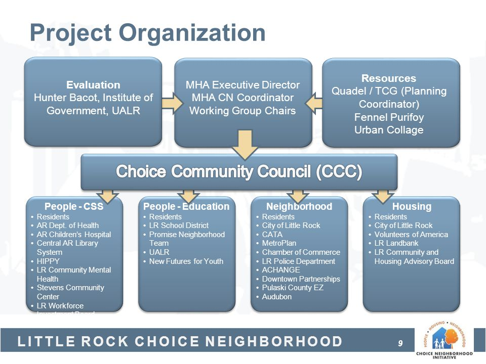 Project Organization Choice Community Council (CCC) Resources