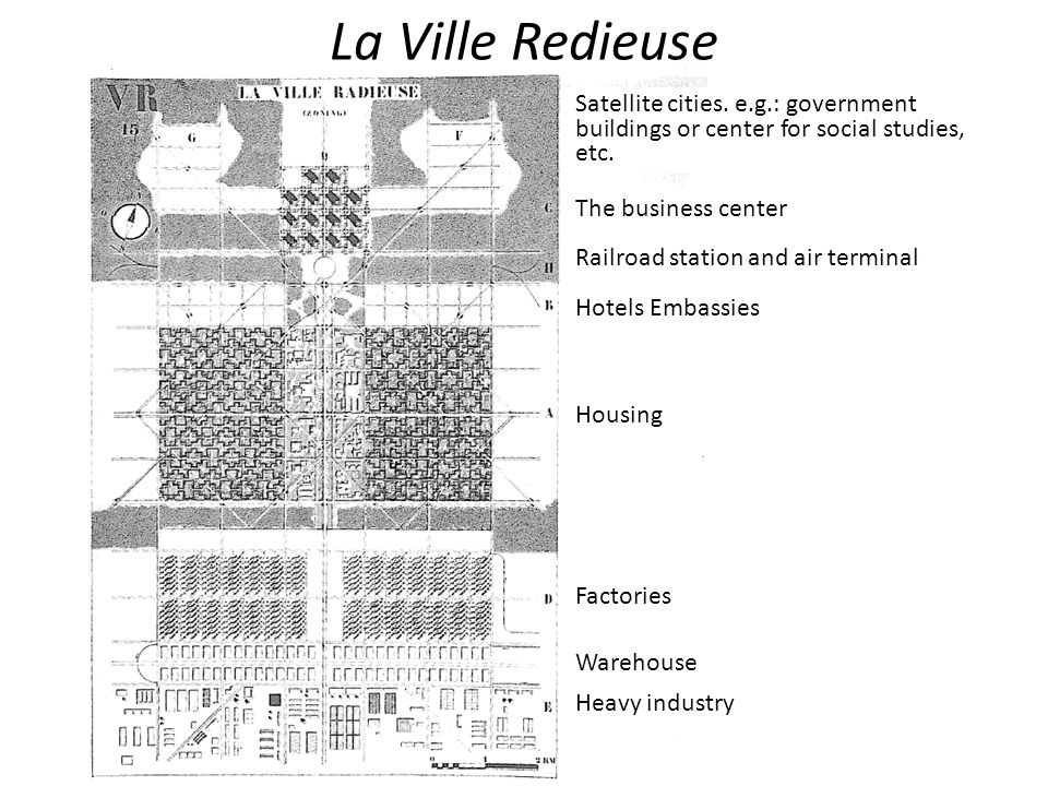 La Ville Redieuse Satellite cities. e.g.: government buildings or center for social studies, etc. The business center.