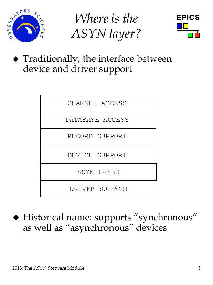 Where is the ASYN layer Traditionally, the interface between device and driver support.