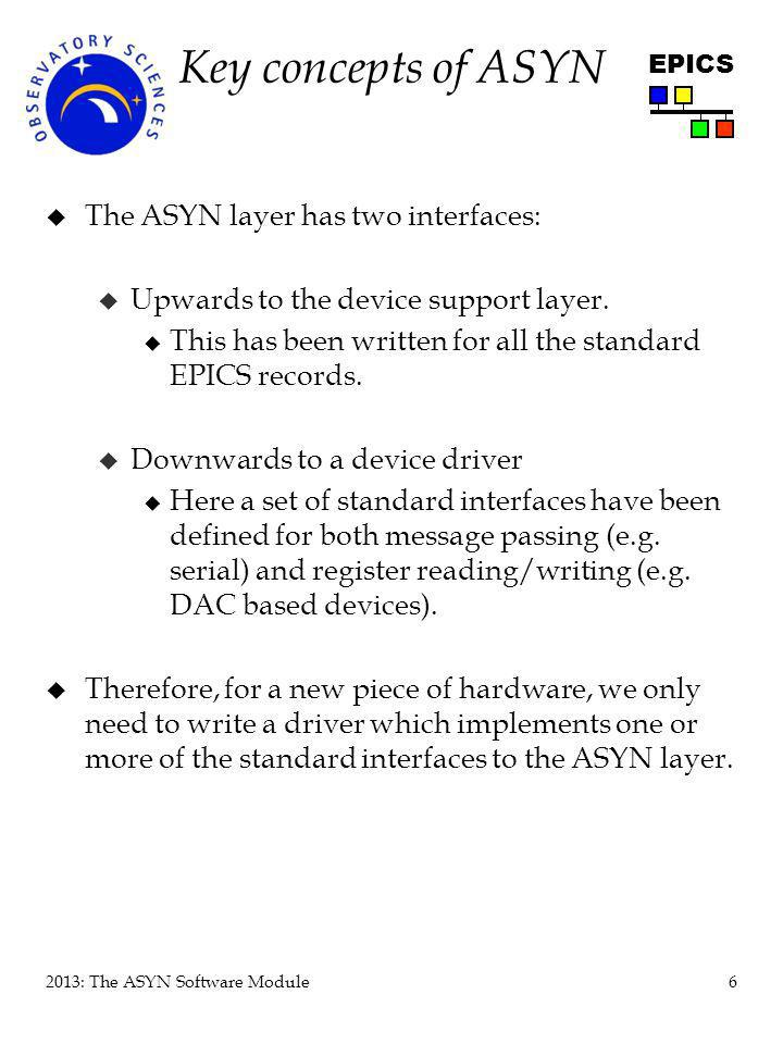 Key concepts of ASYN The ASYN layer has two interfaces:
