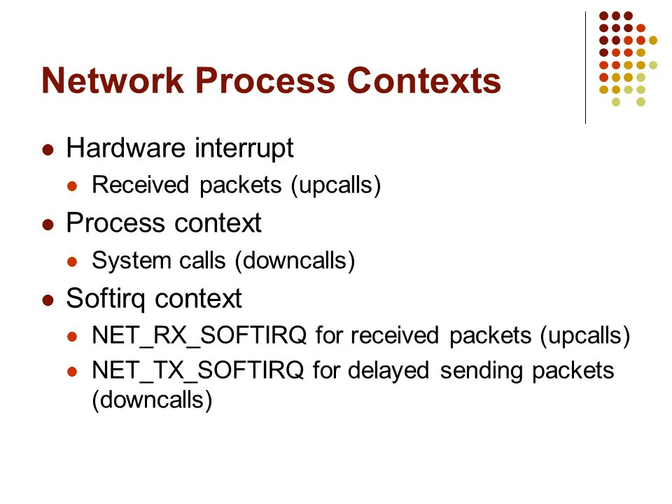 Network Process Contexts
