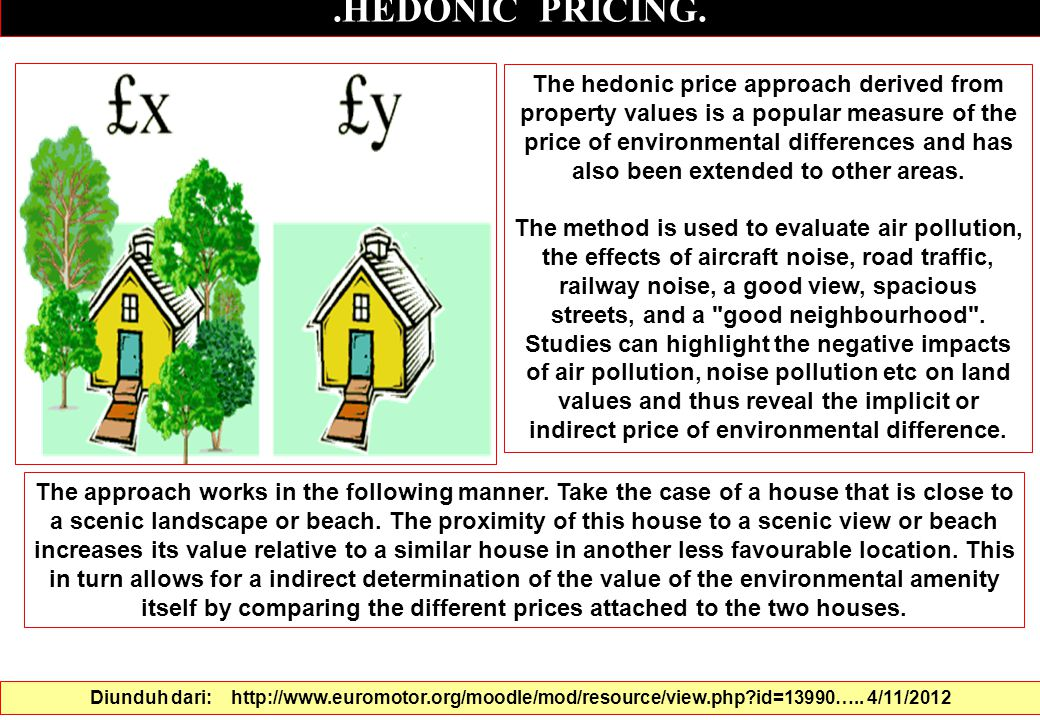 .HEDONIC PRICING.