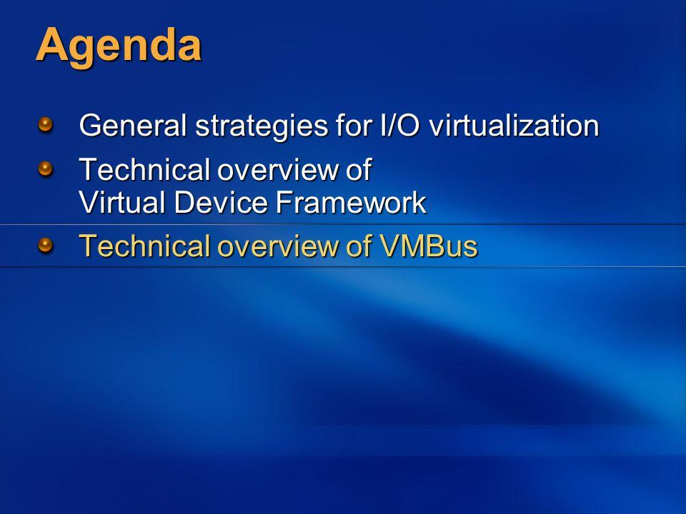 Agenda General strategies for I/O virtualization