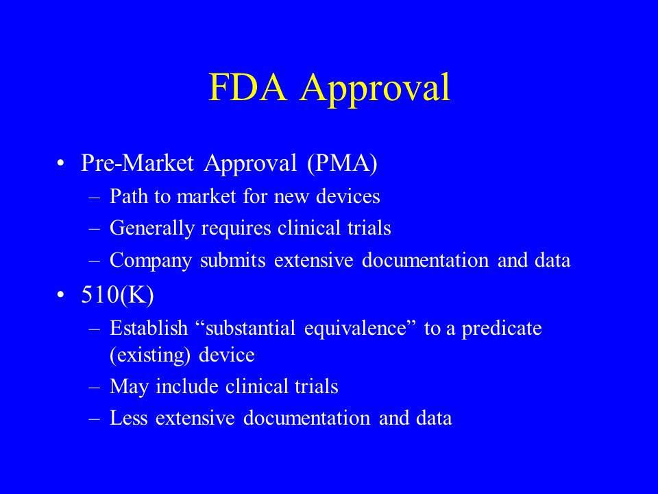 FDA Approval Pre-Market Approval (PMA) 510(K)