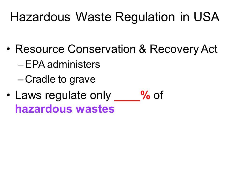 Hazardous Waste Regulation in USA