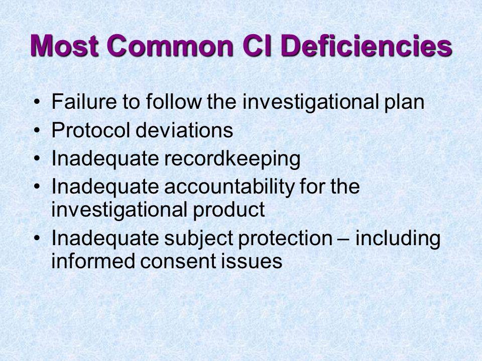 Most Common CI Deficiencies