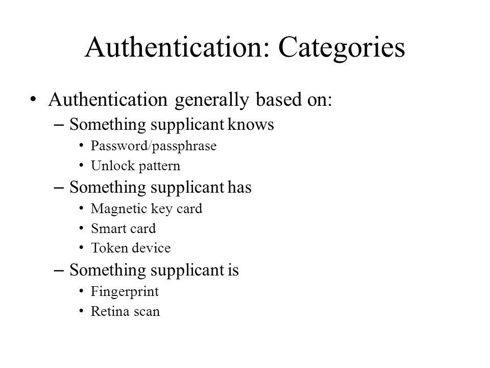 Authentication: Categories