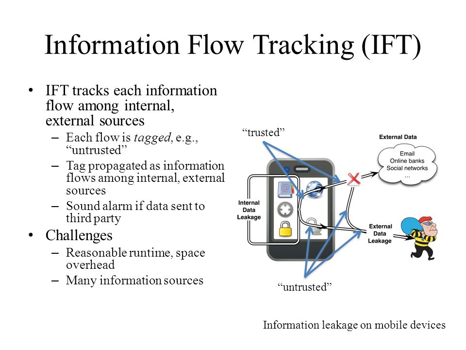 Information Flow Tracking (IFT)