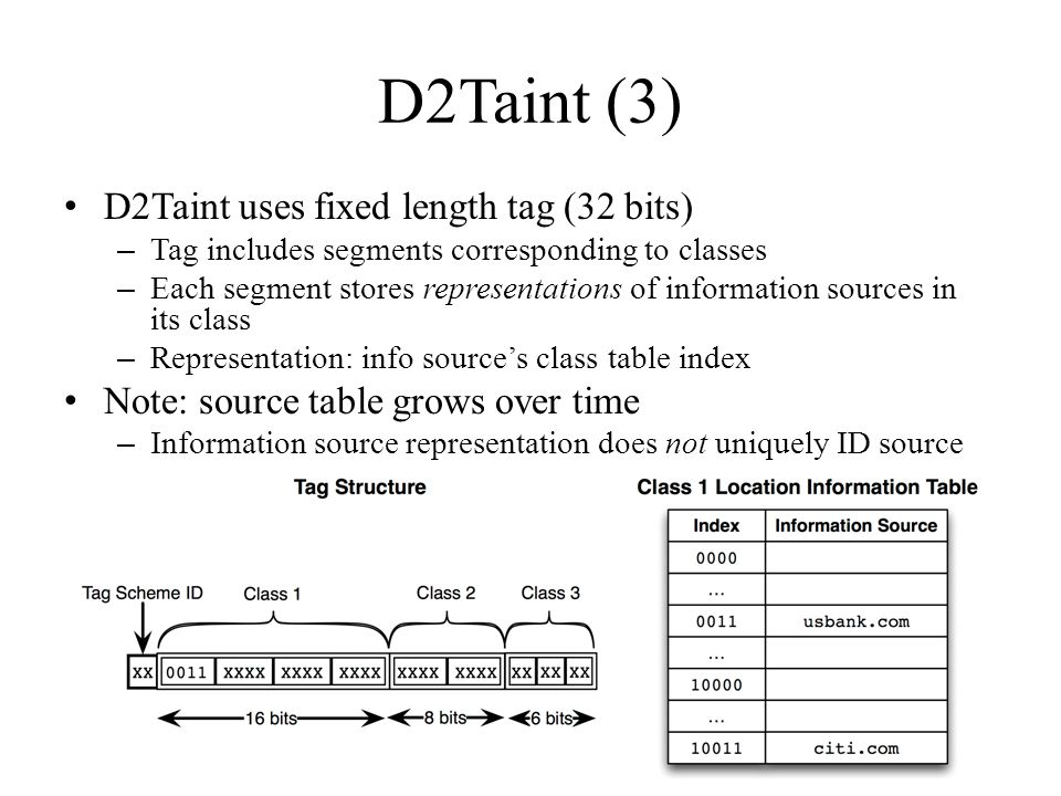 D2Taint (3) D2Taint uses fixed length tag (32 bits)