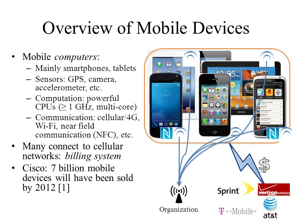 Overview of Mobile Devices