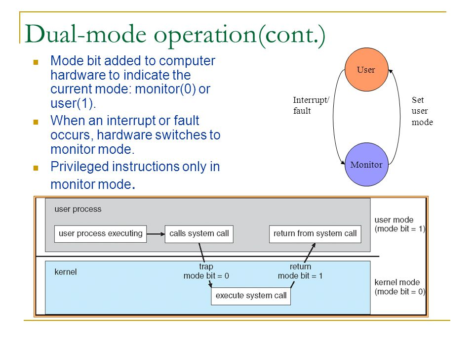 Dual-mode operation(cont.)