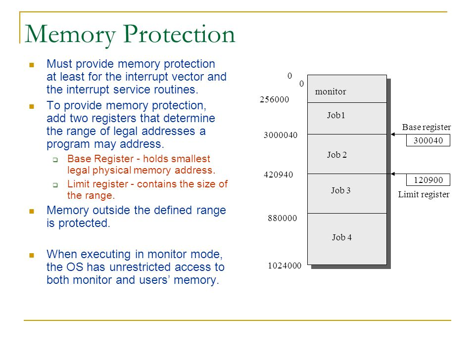 Memory Protection Must provide memory protection at least for the interrupt vector and the interrupt service routines.