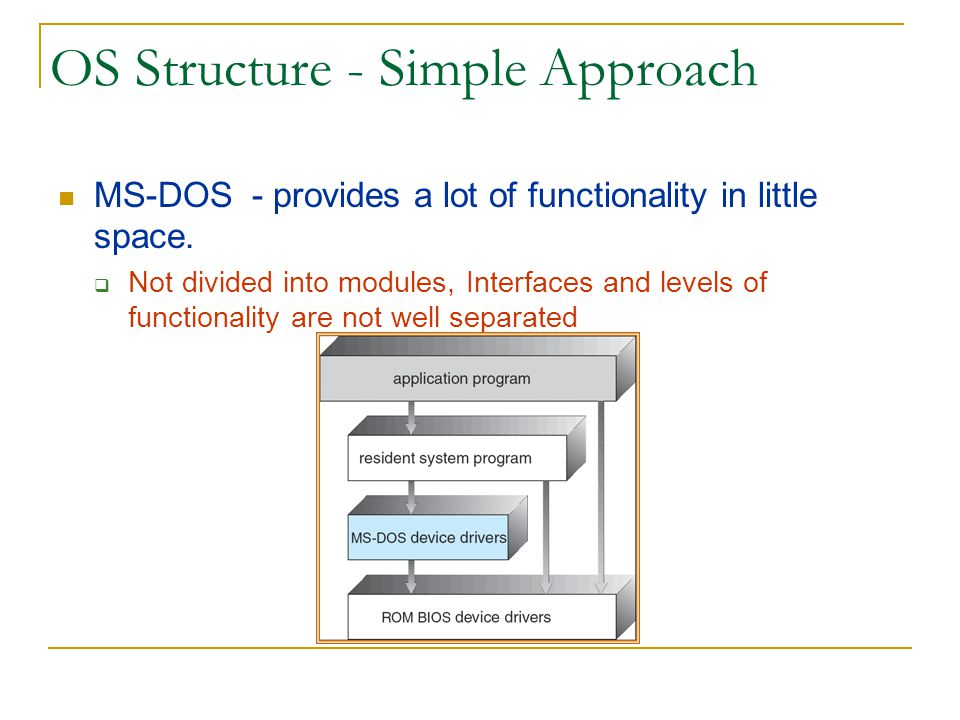OS Structure - Simple Approach