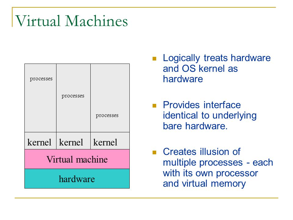 Virtual Machines Logically treats hardware and OS kernel as hardware