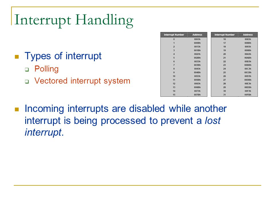 Interrupt Handling Types of interrupt